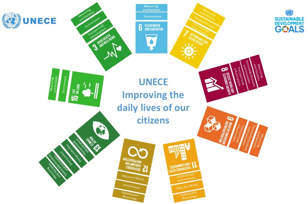 Transport and the Sustainable Development Goals - Transport - UNECE