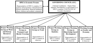 image of Governing Structure